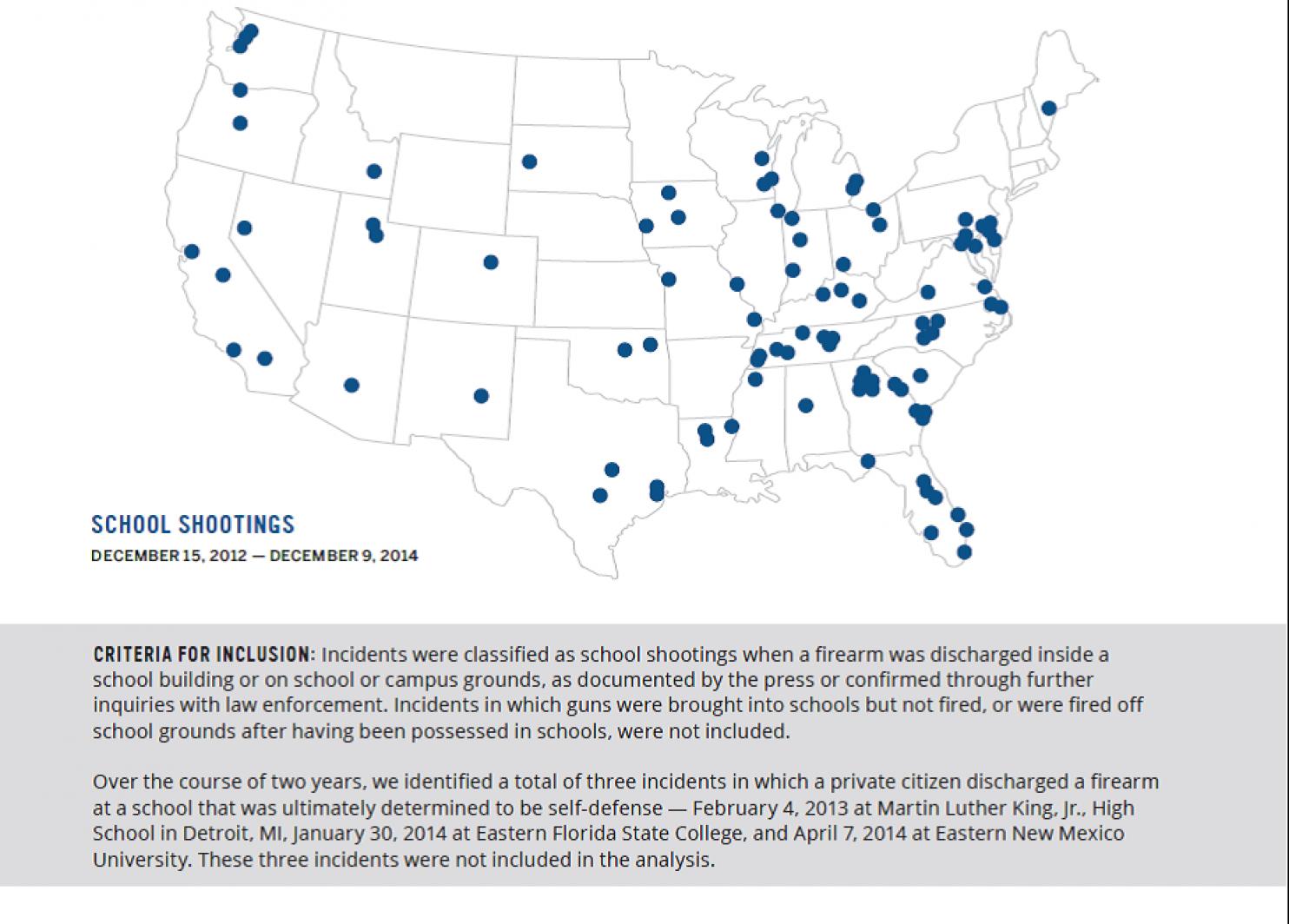 alarming number of school shootings - Copy
